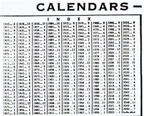 find  calendar   year