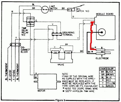 burner wiring diagram furnace wiring diagram auto wire