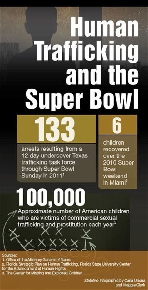 17 Best Images About Trafficking Infographics On Pinterest