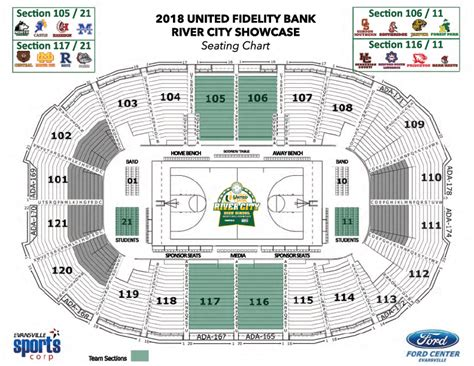 seating  united fidelity bank river city high school