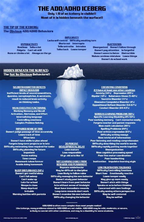 addadhd iceberg infograph