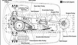 Troy Bilt Mower Belt Routing Photo By Lhuff57
