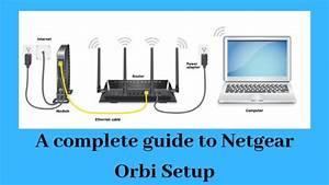 Belkin Router Login Netgear Orbi Setup Issues 1 844 245 8772 Netgear Orbi App