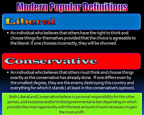 Liberal And Conservative The Modern Definitions  Lab. Broward Community College Locations. Thai Yoga Massage Certification. Windermere Business Center Urgent Care Irving. West Virginia Univeristy House Insurance Cost. Tennessee Orthopaedic Clinics. How To Send A Document By Email. Sonography Schools In Orlando Fl. Voip Home Phone Service Car Finance Australia