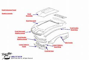 1953-2019 Corvette Front Body Parts