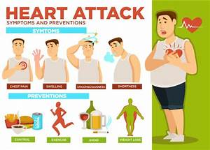 Live Without Heart Pain  Your Guide To Live Heart Smart