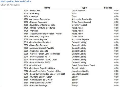 sample chart  accounts   web based craft business
