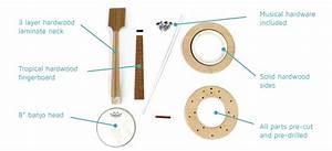 Parts Of A Banjo Diagram