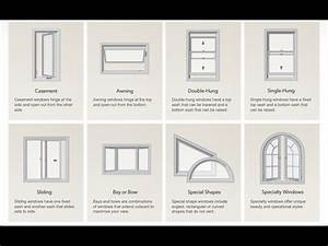 10 Best Images About Beach House Window Types On Pinterest