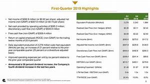 Cabot Oil & Gas Corporation 2019 Q1 - Results - Earnings ...