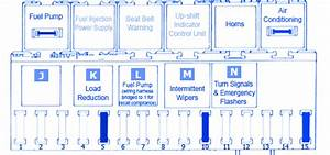 Vw Lt 28 1990 Main Fuse Box  Block Circuit Breaker Diagram