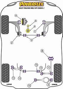Powerflex Bushes For Seat Toledo Mk3 - 5p