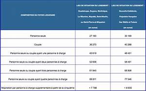 Calcul Bonus Malus : coefficient de r duction calcul bacterial reduction rate ~ Medecine-chirurgie-esthetiques.com Avis de Voitures