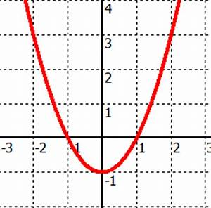 Nullstelle Berechnen Quadratische Funktion : quadratische funktionen l sen abitur vorbereitung ~ Themetempest.com Abrechnung