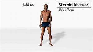 Side Effects Of Steroids Abuse