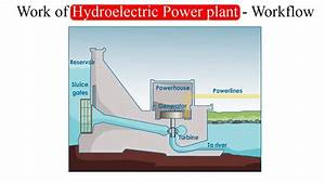 Work Of Hydro Electric Power Plant - Workflow