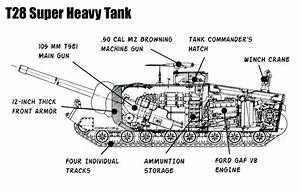 T28 Super Heavy Tank Of The Second World War