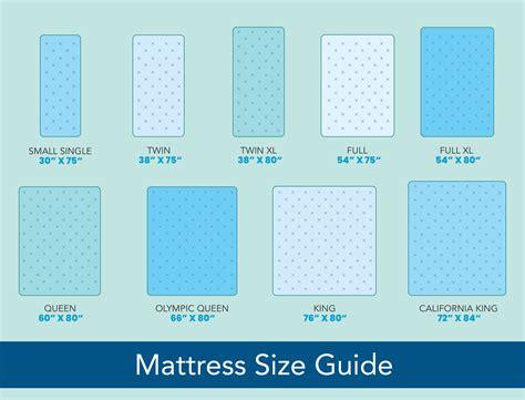 mattress sizes finding   mattress size   room