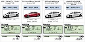 Tesla Model Y Epa Estimates Show Its Model 3 Comparative