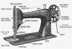 File Singerparts1 Jpg