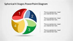 Spherical 4 Stages Powerpoint Diagram