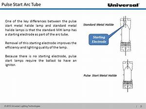 Ballast Metal Halide Installation Diagram