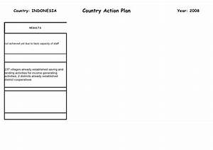 Status Indonesia Action Plan 2008 March09