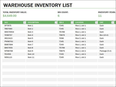 10+ Inventory List Examples