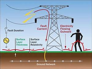 Power Engineering: Earth resistance value