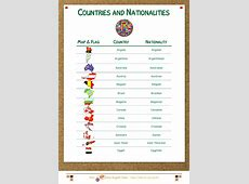 Countries And Nationalities Vocabulary List