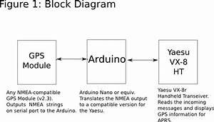 Github  Arduino