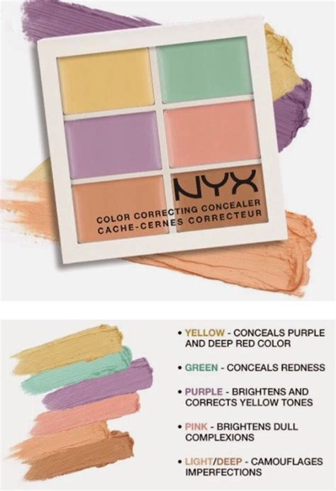 color correcting concealer concealer palette and