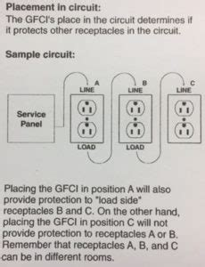 replace  dead gfci outlet    house