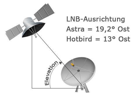 sat antenne ausrichten ratgeber satellitensch 252 ssel ausrichten tvfacts de
