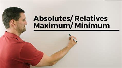 absolutes relatives maximumminimum uebersicht extrema