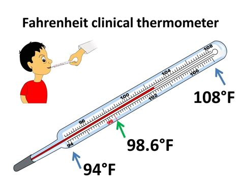 Science  What Is Temperature And How To Measure It
