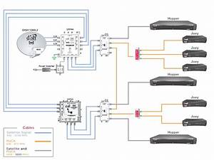 Rv Cable Tv Wiring Diagram