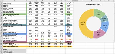workload forecasting spreadsheet google spreadshee