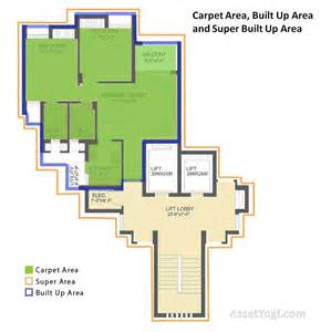 Simply Seamless Carpet Tiles by Definition Of Carpet Area Carpet Vidalondon