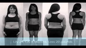 Great Results With Green Coffee Bean Extract