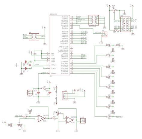 interesting signal generators