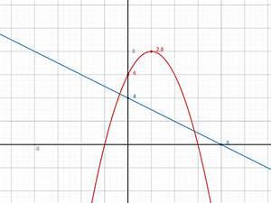 Koordinatensystem Berechnen : funktionsgleichung quadratische funktionsaufgaben mit parabel mathelounge ~ Themetempest.com Abrechnung