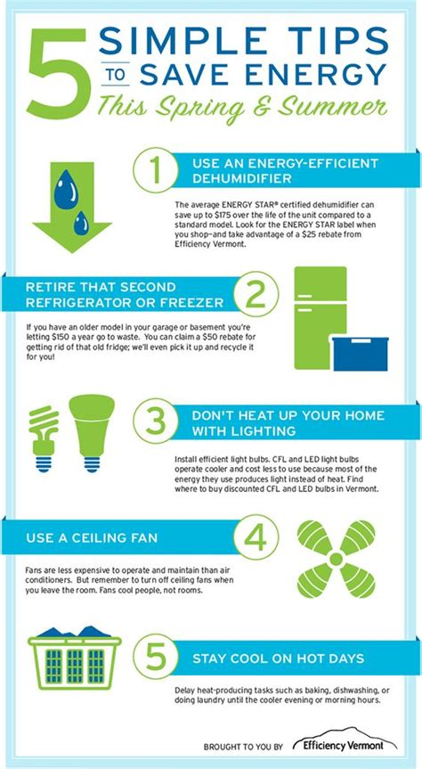 What Is A Kilowatt Hour? Understanding= More $ In Your Pocket