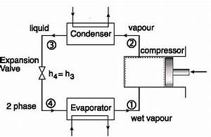 What Is The Estimated Heat Rejected By A Refrigerator In