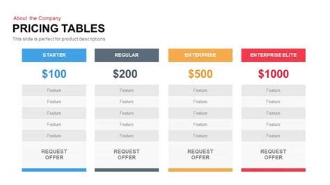 powerpoint table template pricing tables powerpoint and keynote template slidebazaar