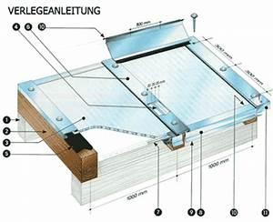Doppelstegplatten Verlegen Unterkonstruktion : stegplatten zubeh r f r 4mm 6mm 10mm 16mm 32mm stegplatten makrolon plexiglas ~ Frokenaadalensverden.com Haus und Dekorationen