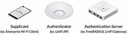 1x Aaa Eap Networking Radius Intro Help