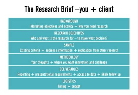 marketing research brief template week 11 lecture market research