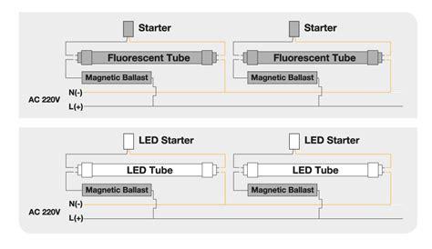 Led Tube Light From Hut Fluorescent