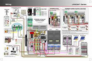 Wiring Radian Series  Gs8048a Wiring And External System